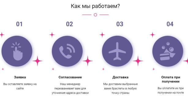 Где в Владикавказе купить детский браслет для девочки